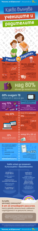infografika_rezultati_razlichni_ne_bezrazlichni