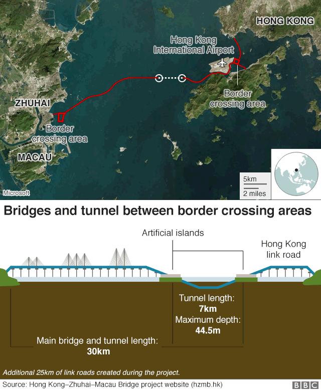 най-дългият морски мост