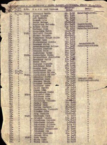 списъкът на Шиндлер